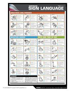 Sign language alphabet printable | Coaching or teaching things I'm ...