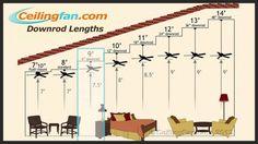 Ceiling fan sizes design cheat sheets lighting electrical ceiling fan downrod length guide aloadofball Choice Image