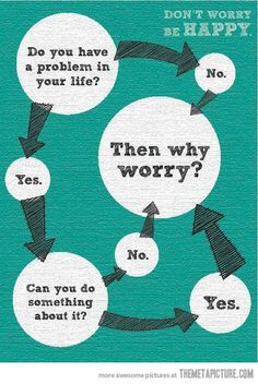 Sometimes things are beyond our control. Worrying won't change that. 'don't worry, be happy'   :-)