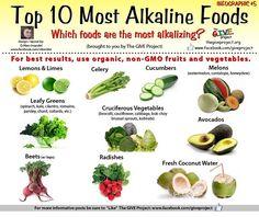Top 10 Most Alkaline Foods ~ News Daily Updates Philippines News,Overseas Filipino Workers, Sports News Alkaline Fruits, Alkaline Diet Recipes, Healthy Recipes, Healthy Snacks, Health And Nutrition, Health And Wellness, Healthy Life, Healthy Living, Vegan Life