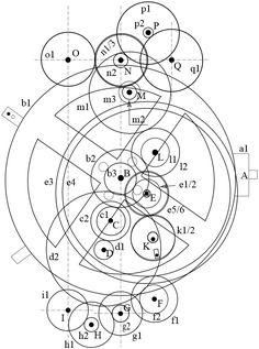 New analysis of Antikythera Mechanism reveals clues to one