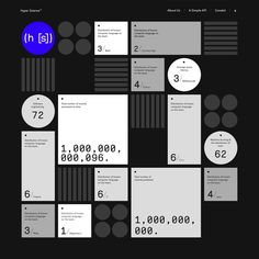 All Images - Lundqvist & Dallyn Design Ios, Graph Design, Interface Web, Interface Design, Design Typography, Branding Design, Web Layout, Layout Design, Design Thinking