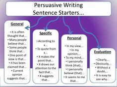 good topic sentences for persuasive essays