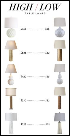 High vs. Low: Table Lamps | Its for the Home