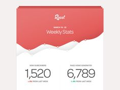 Dribbble - Weekly Stats by Mike Sattler