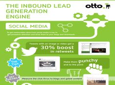 Inbound Marketing, Lead Generation, Infographic, Engineering, How To Get, Tech, Social Media, Infographics, Social Networks