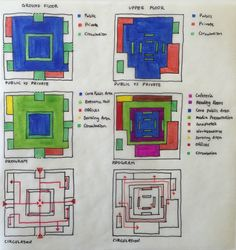 Library Analysis: Stuttgart City Library: Diagrams of Public vs Private, Prgoram and Circulation of ground floor and upper floor #adamkor #48105-s15