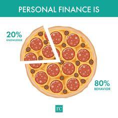 Rachel Cruze, Life On A Budget, Financial Goals, Personal Finance, Behavior, Budgeting, Knowledge, Future, Behance