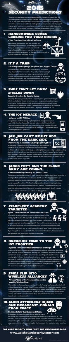 2016 Security Predictions #Infographic