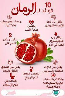 فوائد الرمان العلاجية Health Facts Food Health Food Health Fitness Food