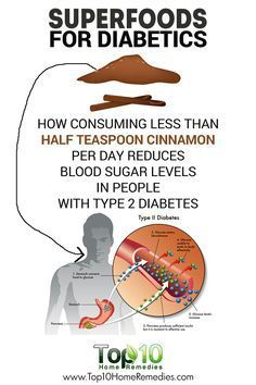 How Consuming Less Than Half Teaspoon Cinnamon Per Day Reduces Blood Sugar Levels In People With Type 2 Diabetes