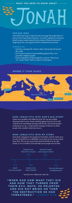Bible Need To Know: Jonah | NewSpring Church bible studies bible study plans