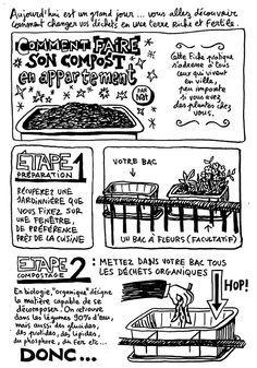 Découvrez comment faire votre composte en appartement.