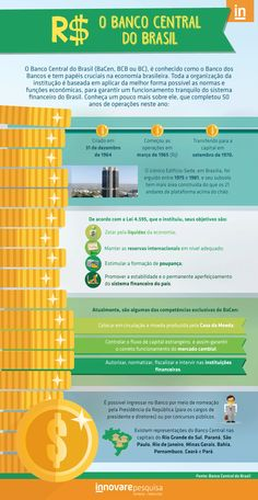 #infografico #infographic #bancocentral #banco #central #brasil #economia #pesquisa #dados #innovare