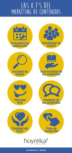 Las 4F del Marketing de Contenidos #infografia #infographic #marketing