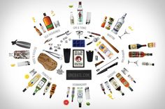All the tools and ingredients needed to make classic drinks and longterm friends. Put together with the help by bartenders at Death & Co. and Demi Monde. Click on through to the other side and click on the drink names for recipes.