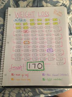 Reward chart for #weightloss homemade .... I will reward ...