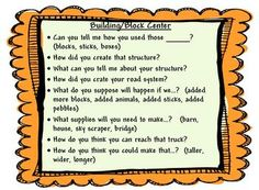 posters with open ended questios that can be posted in each classroom center $3.00