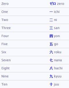 한글-漢字 — Short Words/Numbers | mylanguages