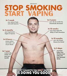 is smoking good or bad essay