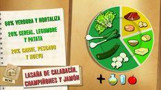 Lasaña de calabacín, champiñones y jamón Carne, Bechamel, Gratin, Avocado Tomato Salad, Recipes With Rice, Salads, Zucchini Lasagne, Thighs