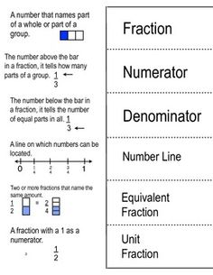 Printables Math Vocabulary Worksheets second grade math language objectives html vocabulary on pinterest common cores and core math