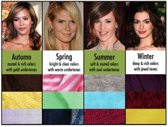 Check your personal color type! It is THE BASIS of a good wardrobe.