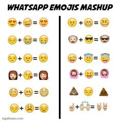 Find images and videos about funny, emoji and emojis on We Heart It - the app to get lost in what you love. Emoji Drawings, Cute Drawings, Cute Emoji Wallpaper, Iphone Wallpaper, Emoji Pictures, Funny Pictures, Emoji Names, Emoji Symbols, Funny Emoji Texts