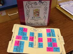 Love the idea of using a file folder for each class for seating charts.....I've used the Post-Its in the past, more work up front, but worth it in the long run.
