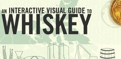 An easy-to-use interactive guide for understanding the differences in rye, bourbon, scotch, and everything in between.