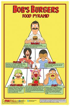 Time for the food pyramid!!!!