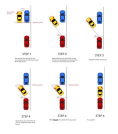 Driving Tips For Beginners, Driving Basics, Driving Test Tips, Driving Rules, Driving School, Teen Driver, Bus Driver, Learning To Drive Tips, Used Cars Movie