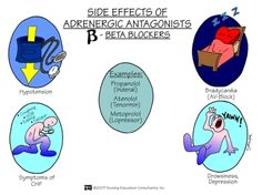 Side Effects Of Adrenergic Antagonists - Beta Blockers