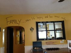 Wall writing for the kitchen