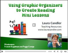 + images about Graphic Organizers on Pinterest   Graphic organizers ...
