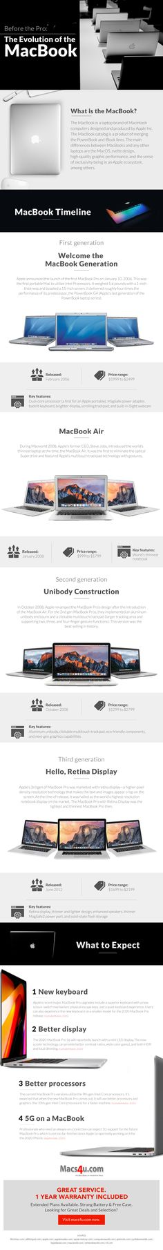 Apple MacBook Evolution, Progression and History - Infographic. #Infographic #MacBook #Apple #MacBookPro #MacBookAir #Laptop #WWDC Palm Rest, Intel Processors, Apple Laptop, Retina Display, Apple Products, Macbook Pro, Evolution, History, Historia