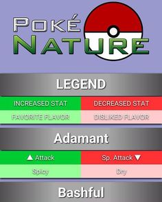 Hey you GUYS! #pokemon lovers we made a #nature guide for you! Download it for free off of #google play today for your lovely #android devices! #follow #indiedev #androidmarketplace #phonegap #linux #gamefreaks #pokenature #syncedsoftware by syncedsoftware