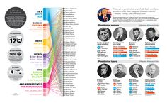 Infographic: Presidential precedents – all 45 US commanders-in-chief in context | Delayed Gratification