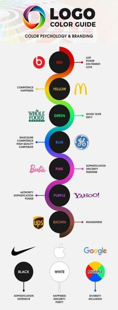 Fitness logo typography ideas for 2019 Fitness logo typography ideas for can find Logo design ideas and more on our website.Fitness logo typography id. Graphisches Design, Graphic Design Tips, Design Ideas, Logo Design Tips, Graphic Designers, Brand Logo Design, Best Logo Design, Graphic Design Branding, Book Design