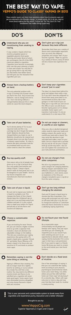 Make the switch from #cigarettes to #ecigs seamless with these nifty tips. #infographic www.electronicpuff.co.uk