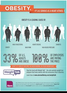 This infographic highlights several conditions that are a result of obesity, the percentage of adult Americans who are obese, and who is paying the price.