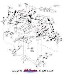 Harley-Davidson Golf Cart Wiring Diagram I like this