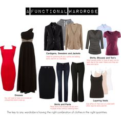 The key to any wardrobe is having the right combination of clothes in the right quantities to match your lifestyle.  It's pointless having lots of suits if you...
