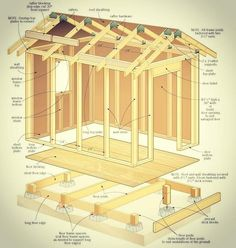 Livable Sheds Cost of Building a Shed Shed Kits: Best Garden Shed Plans Complete Garden Shed Plans. Livable Sheds Cost Of Building A Shed Shed Kits. Small Shed Plans, Shed Design Plans, Lean To Shed Plans, Wood Shed Plans, Free Shed Plans, Small Sheds, Shed Building Plans, Building Ideas, 8x12 Shed Plans