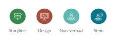 Vier onderwerpen van het seminar: 4 presentatie-specialisten over hoe marktleiders nu presenteren dd 19 november 2014 @ www.bentopresentaties.nl