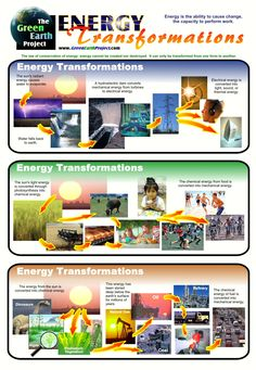 Energy Transformations  More examples for students to see!