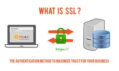 SSL creates an encrypted connection between your web server and your visitors' web browser allowing for private information to be transmitted without the problems of eavesdropping, data tampering, or message forgery. #HTTPSIN #SSL #Server #WebBrowser #Encrypted #Information
