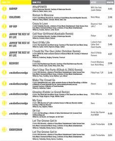 BODYJAM™ 66 MUSIC TRACKLIST