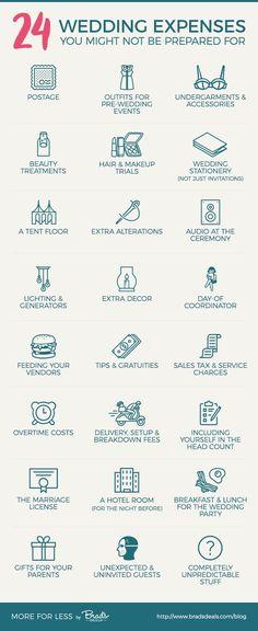 Wedding Planning Checklist - Download PDF Wedding planners - wedding checklist pdf