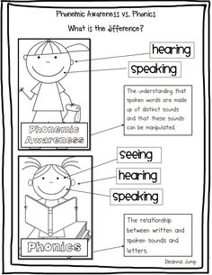 essay on the importance of phonemic awareness o Phonemic awareness and phonological awareness- how children understand  words and the sounds within words phonemic awareness- is.